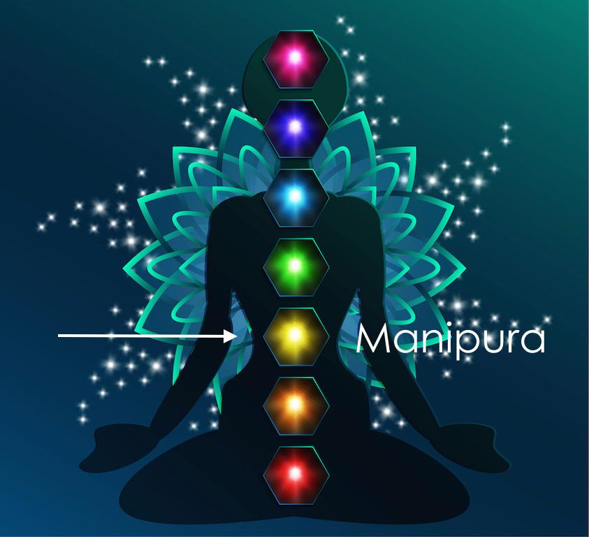 manipura, third chakra